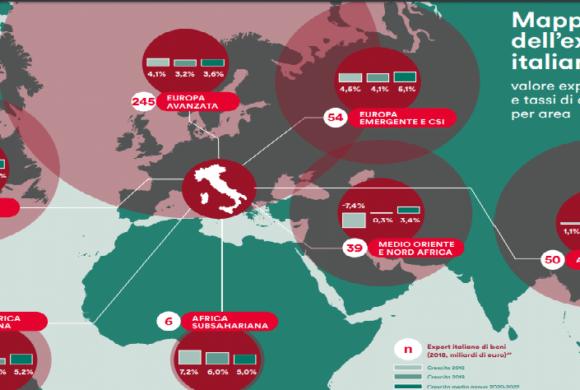 I dati del Rapporto Export 2019
