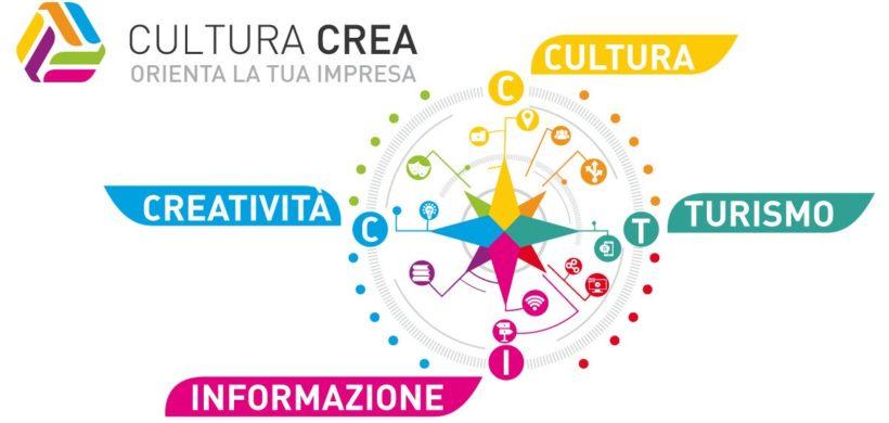 Focus: Cultura Crea per le PMI del Sud